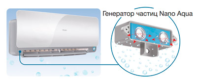 генератор nano aqua