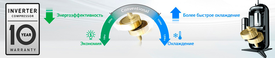 Двухроторный компрессор с гарантией до 10 лет