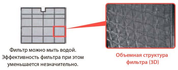 3D фильтр