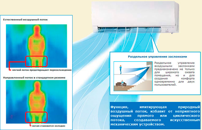 Повторение естественных воздушных потоков