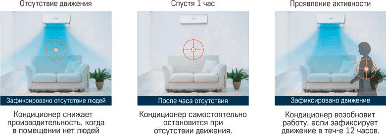 ИК датчик движения