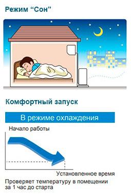 Комфортный запуск и режим Сон