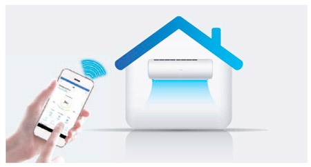 технология управления по wi fi