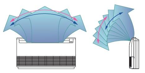 Система воздухораспределения денко